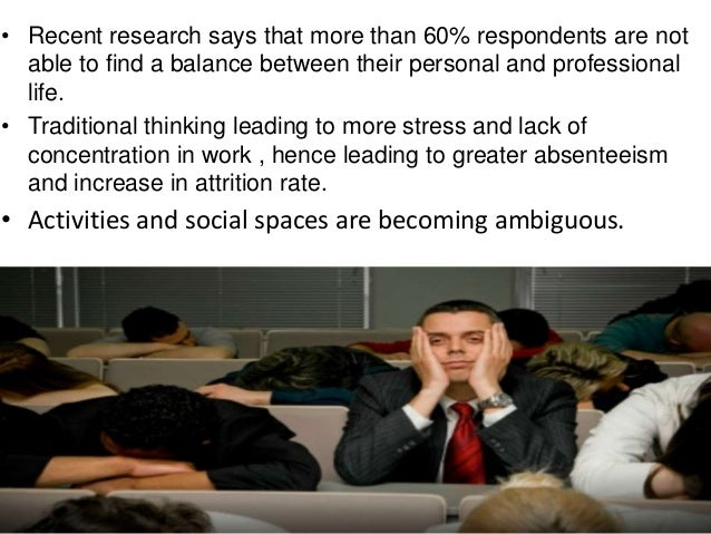 3 • Recent research says that more than 60% respondents are not able to find a balance between their personal and professi...