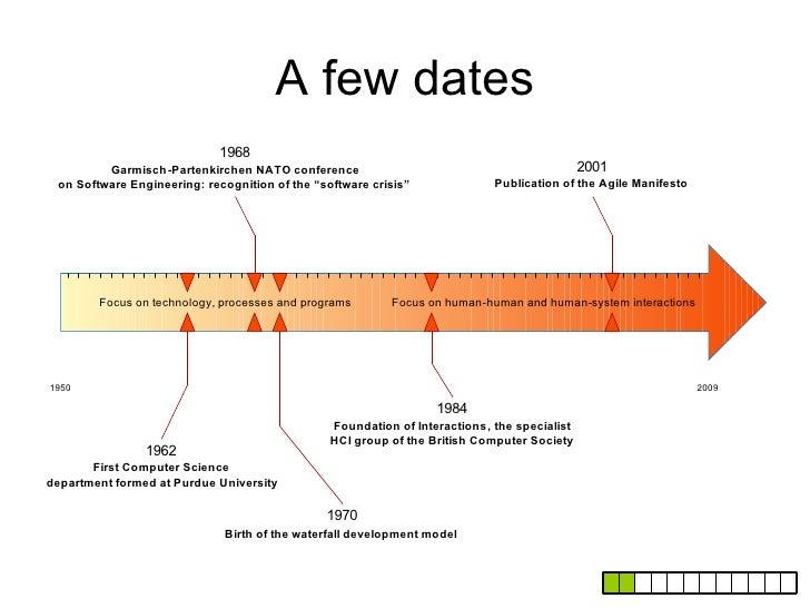 A few dates                            1968         Garmisch-Partenkirchen NATO conference                                ...