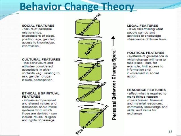 Behavior Change Theory                         15