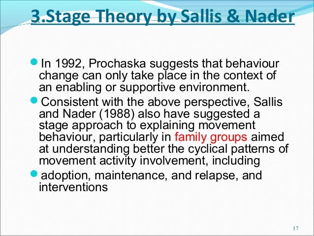 3.Stage Theory by Sallis & NaderIn 1992, Prochaska suggests that behaviour change can only take place in the context of a...