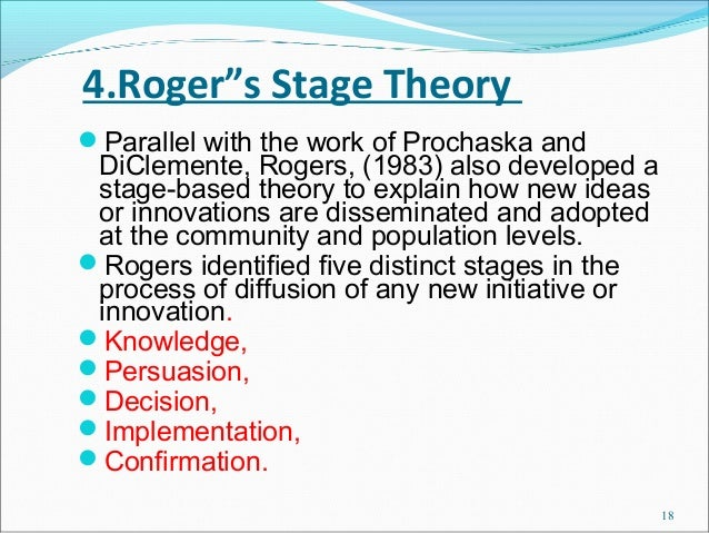 """4.Roger""""s Stage TheoryParallel with the work of Prochaska and DiClemente, Rogers, (1983) also developed a stage-based the..."""