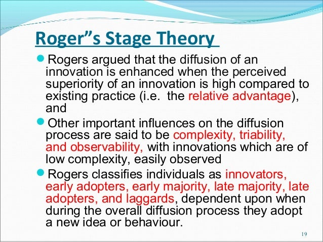"""Roger""""s Stage TheoryRogers argued that the diffusion of an innovation is enhanced when the perceived superiority of an in..."""
