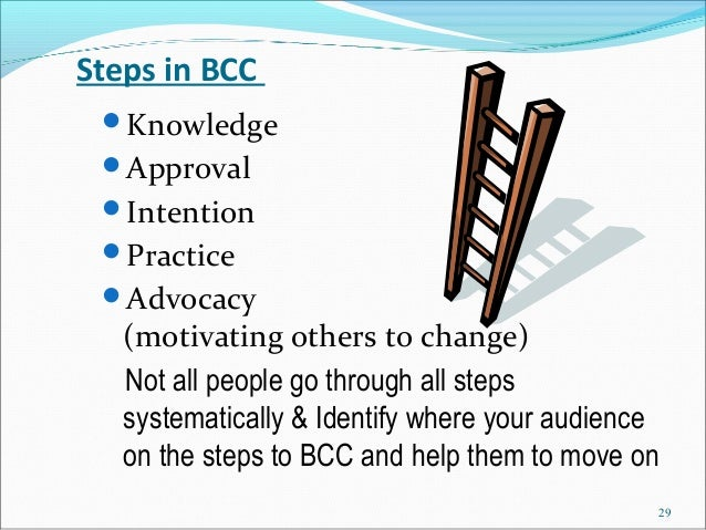 Steps in BCC Knowledge Approval Intention Practice Advocacy   (motivating others to change)   Not all people go throu...