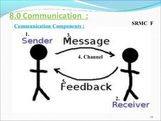 8.0 Communication :                                          SRMC F Communication Components :    1.             3.       ...