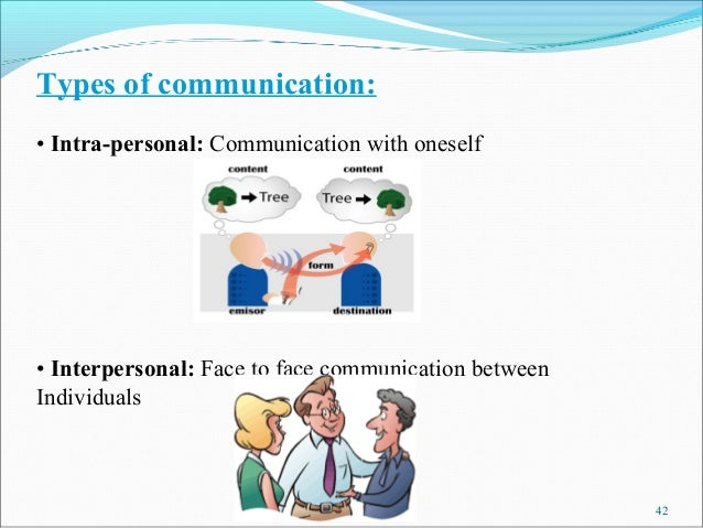 Types of communication:• Intra-personal: Communication with oneself• Interpersonal: Face to face communication betweenIndi...