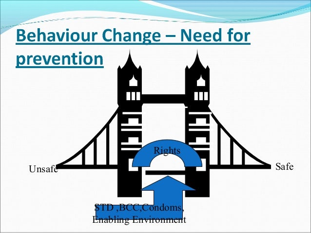 RightsUnsafe                          Safe         STD ,BCC,Condoms,         Enabling Environment