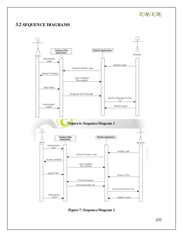 Campus news information system android 27 27 32 sequence diagrams ccuart