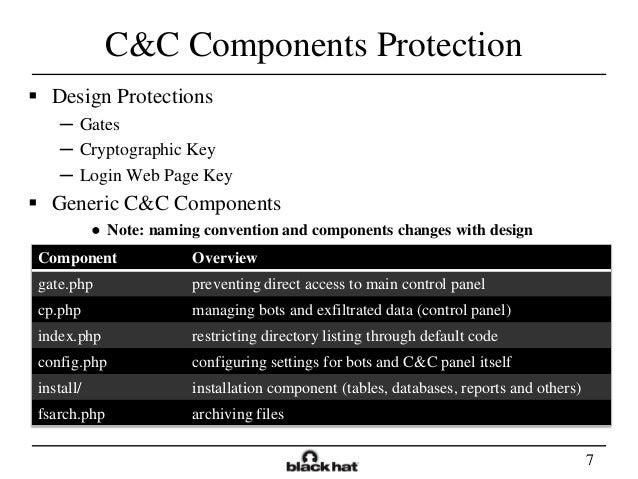 BlackHat 2014 Briefings - Exploiting Fundamental Weaknesses in Botnet…