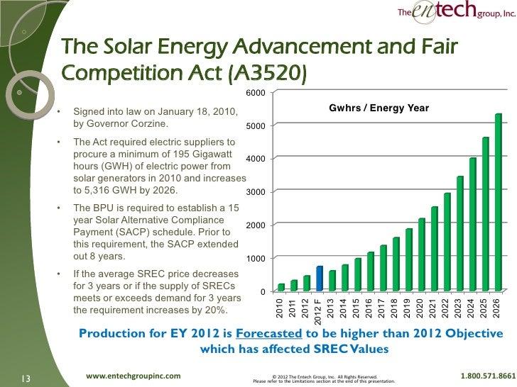 Final Boma May 2012 Renewable Energy And Environmental 1