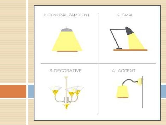retail lighting principles 7 638?cb=1438496170 retail lighting principles