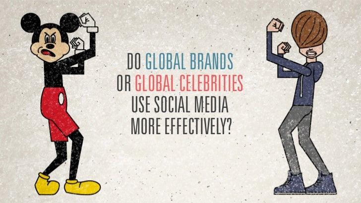 SOCIAL MEDIA IS MORE THAN AWARENESS ORENGAGEMENT FOR SMART BRANDS