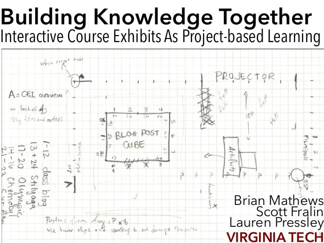 Building Knowledge Together: Interactive Course Exhibits