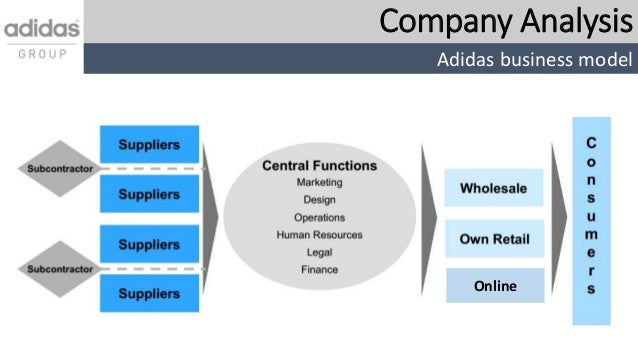 Adidas unveils new five-year plan to strengthen business growth