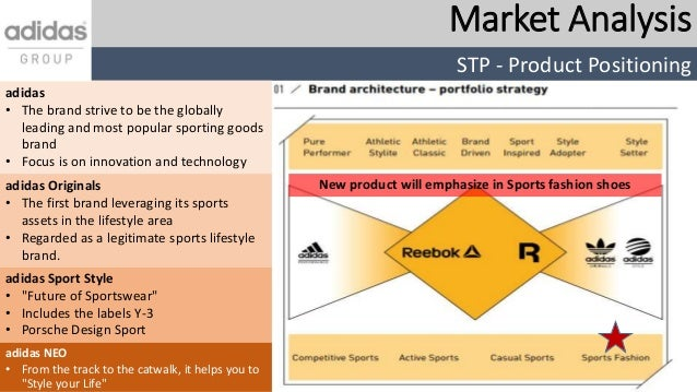marketing segmentation of adidas Adidas mainly focuses in the european market even though it is known in other parts of the world, which is because of its collaboration with soccer events all over the world and football associations with bodies such as fifa, uefa, leagues, clubs and individual players, in 2010, adidas experience its most successful year in the history of.