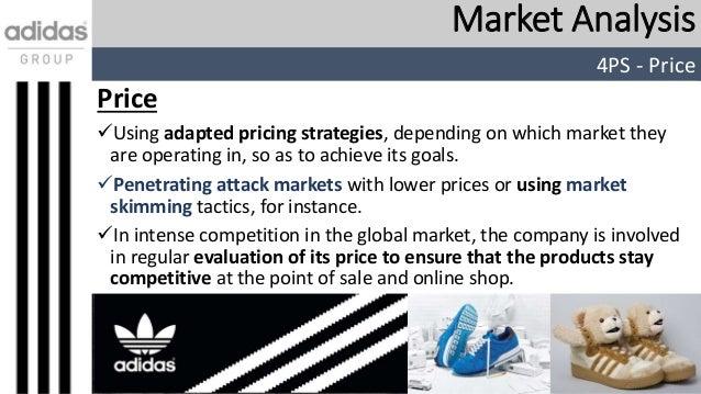 adidas product portfolio