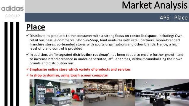 Marketing Strategy of ASICS