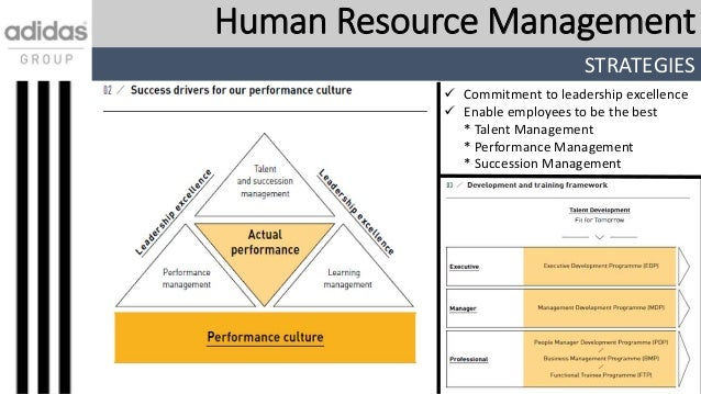 human resources planning exemple business essay Human resource planning essay human resource planning essay  there are several important reasons of human resource planning that business organisation carry out regardless their size and it is important for the continuity of any business organisation to plan  for example, when the demand for automobiles is high, the derived demand for.
