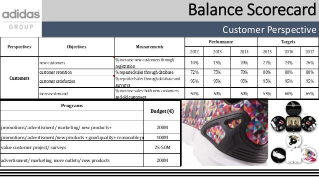 balance scorecard nike Table a is the balanced scorecard of nike inc and outlines the customers from eco 365 365 at university of phoenix.