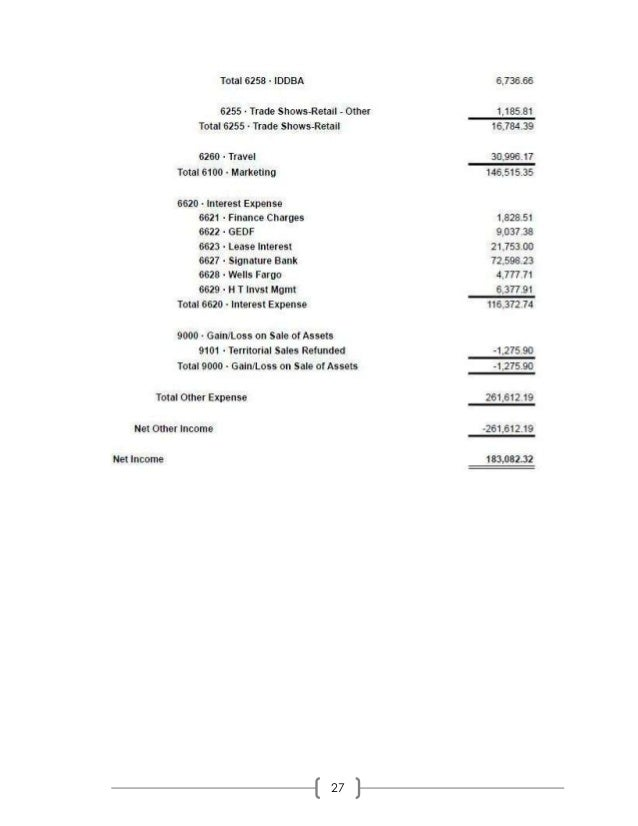 Direct Response Marketing-DRTV by Brad Richdale ®