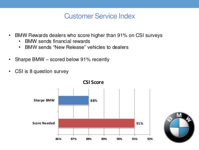 Auto Case Study: BMW - exponential.com
