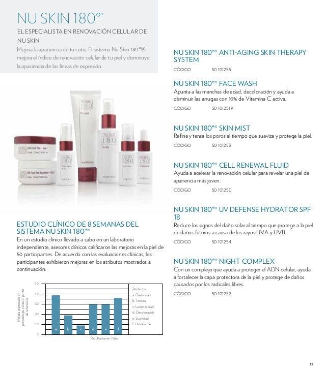 13  NU SKIN 180°®  EL ESPECIALISTA EN RENOVACIÓN CELULAR DE  NU SKIN  Mejora la apariencia de tu cutis. El sistema Nu Skin...