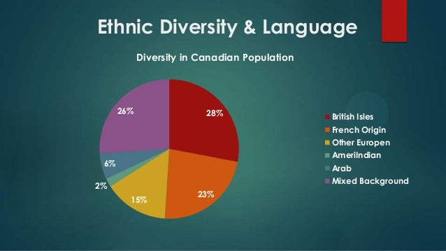 an analysis of the canadian culture Ethnic and cultural diversity in canada, in which different cultural groups  in  labor, but their interpretation and enforcement has been complex and highly.