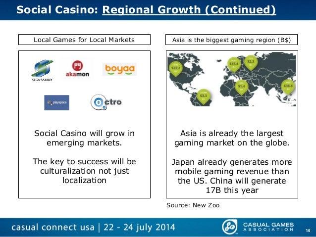social casino market share 2019