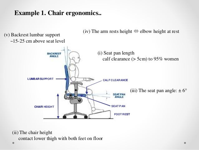 Ergonomics and human factors for Chair design basics