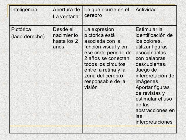 Estimular la identificación de los colores, utilizar figuras asociándolas con palabras descubiertas. Juego de interpretaci...