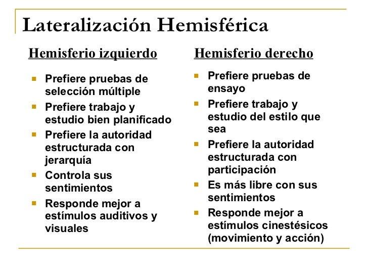Lateralización Hemisférica <ul><li>Prefiere pruebas de selección múltiple </li></ul><ul><li>Prefiere trabajo y estudio bie...