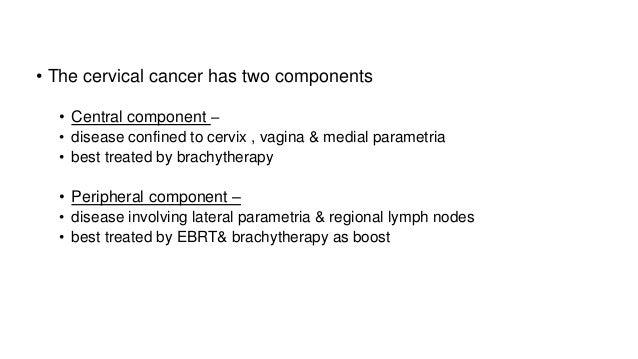 EBRT IN CARCINOMA CERVIX Slide 3