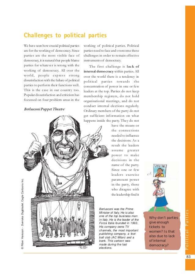 Democratic Politics Chapter 6 Grade 10 CBSE [ Political Parties ]