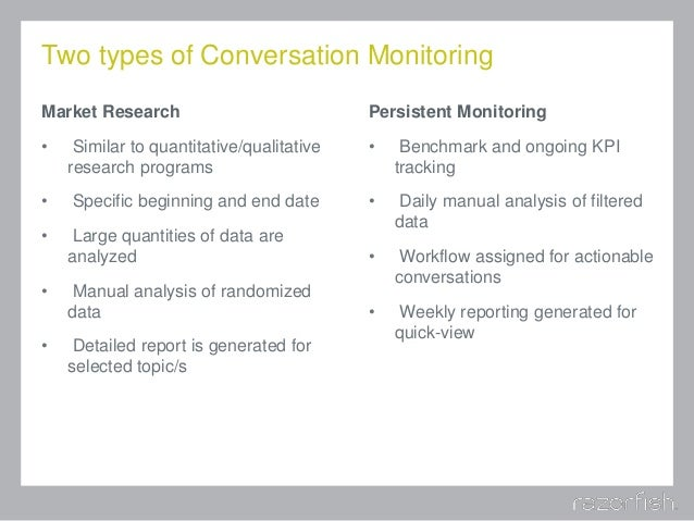 Two types of Conversation Monitoring Market Research • Similar to quantitative/qualitative research programs • Specific be...