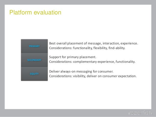 Platform evaluation Best overall placement of message, interaction, experience. Considerations: functionality, flexibility...