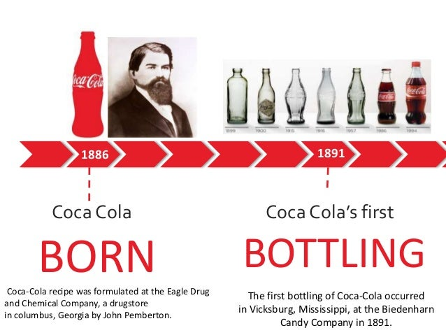 coca cola company operations pakistan marketing essay These top five beverages are known worldwide and are sold in more than 200 countries competitors the coca-cola company competes in the nonalcoholic beverage segment of the commercial beverage industry.
