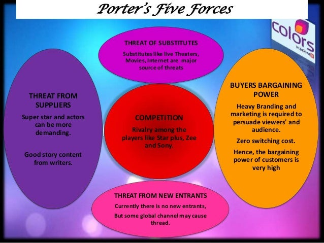 porter s five forces and dth television industry in india With over 55,000 free term papers we have the writing help you need become a better writer in less time.