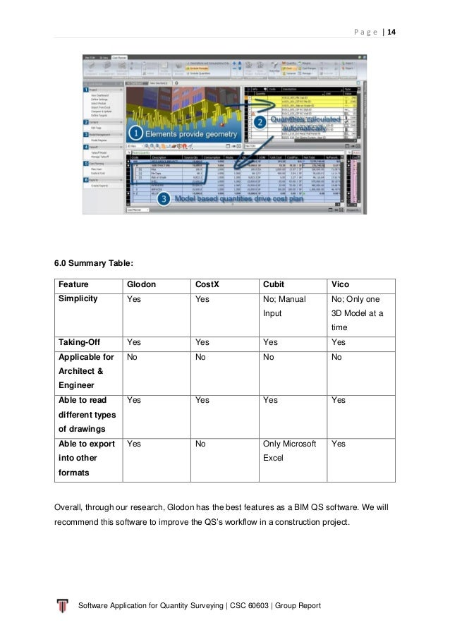 P a g e   14 Software Application for Quantity Surveying   CSC 60603   Group Report 6.0 Summary Table: Feature Glodon Cost...
