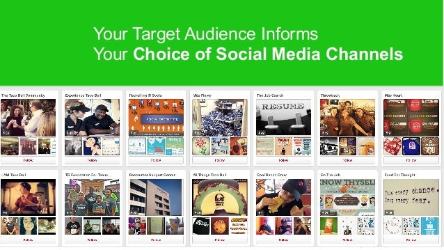 social media strategy create customer profiles reach your target audience