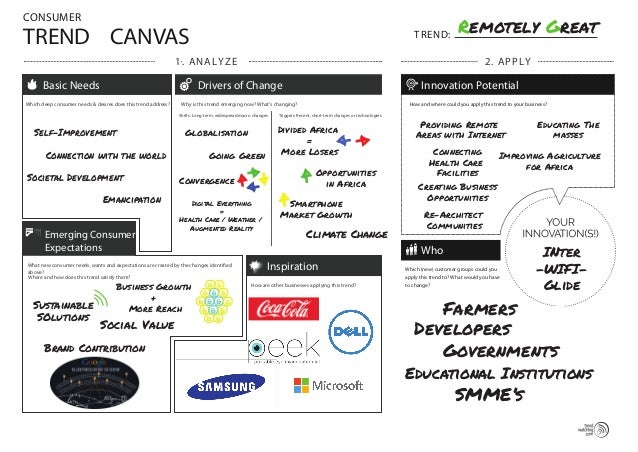 2. APPLY1. ANALYZE TREND CANVAS CONSUMER What new consumer needs, wants and expectations are created by the changes identi...