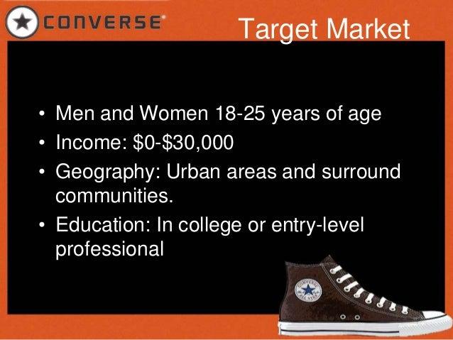 20ec8a573da Converse Chuck Taylor Presentation
