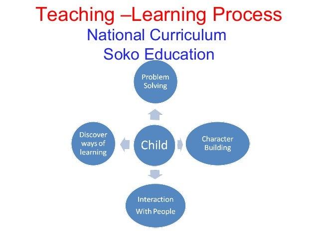 Pre School Education In Malaysia