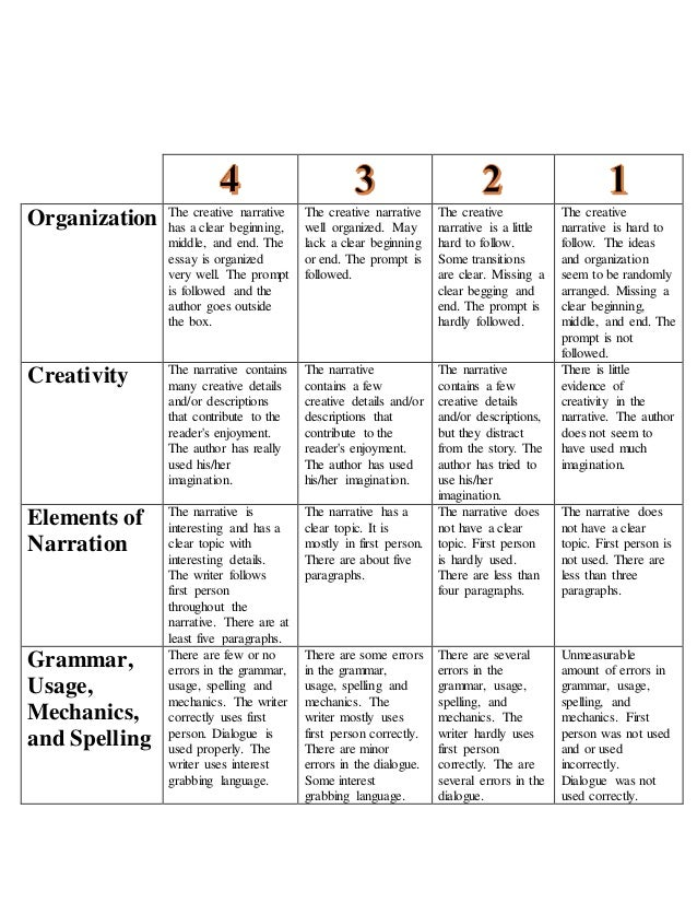 Final Creative Narrative Essay  Sentence  Organization The Creative Narrative