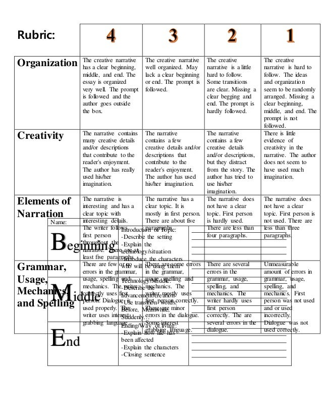 Final Creative Narrative Essay Additional Graphic Organizer