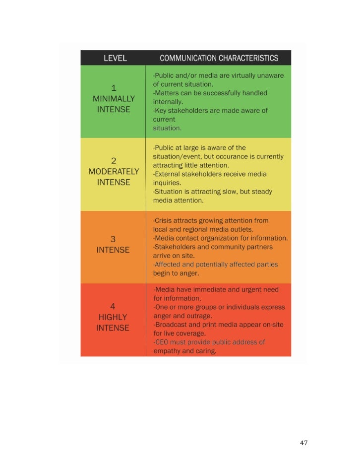 communications handbook Area: school of media, creative arts and social inquiry credits: 250 contact  hours: 30 tuition patterns: the tuition pattern provides details of the types .
