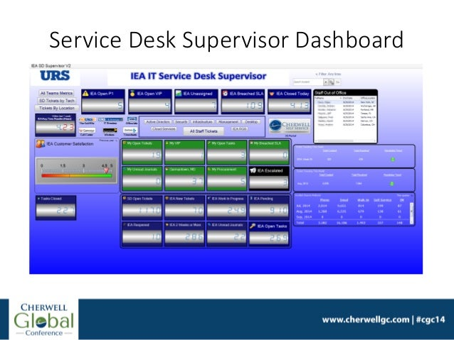 Queue Coordinator Dashboard; 19. Service Desk Supervisor Dashboard ... Photo Gallery