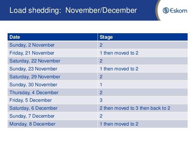 Stage 2 Load Shedding: Eskom Load Shedding Update