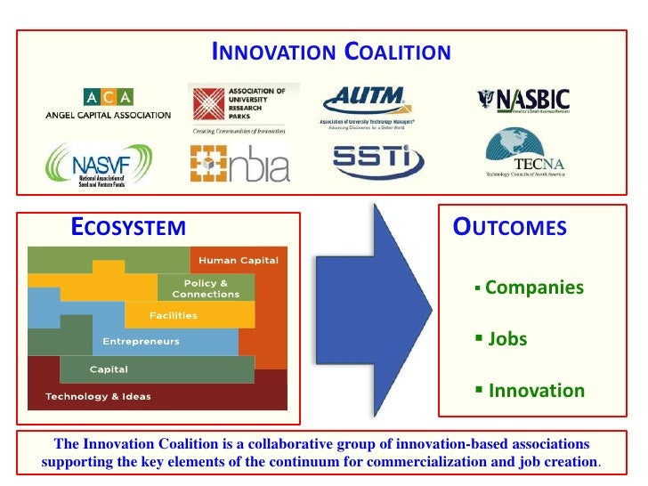 Innovation Coalition<br />Ecosystem<br />Outcomes<br /><ul><li>Companies
