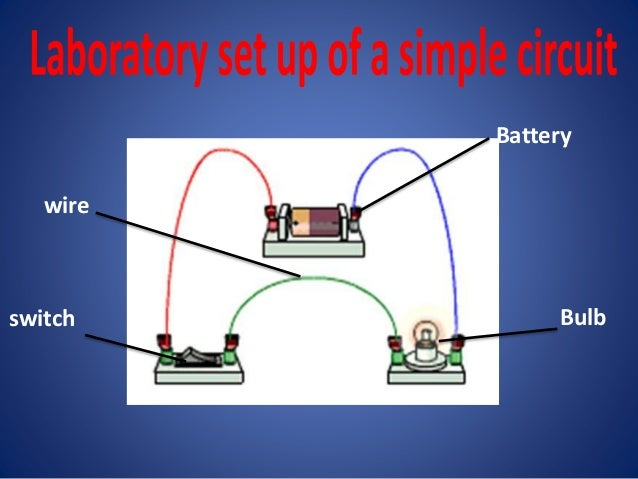 Incredible Simple Circuit With Activity Wiring Digital Resources Aeocykbiperorg