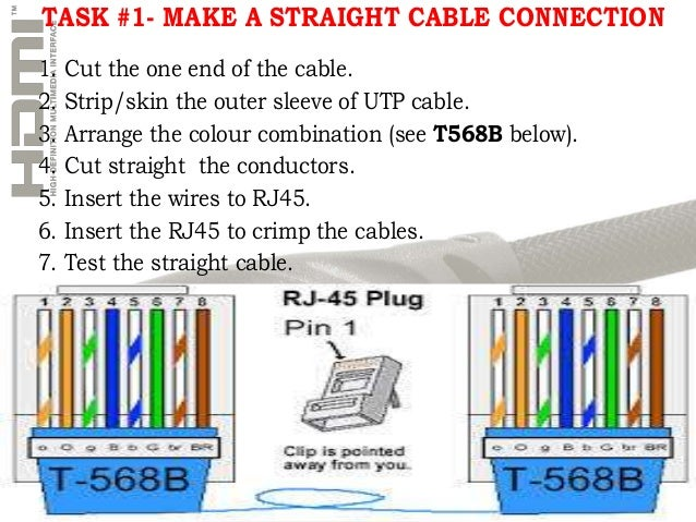 straight cross over cable connection rh slideshare net utp cable wiring tutorial utp cable wiring standards