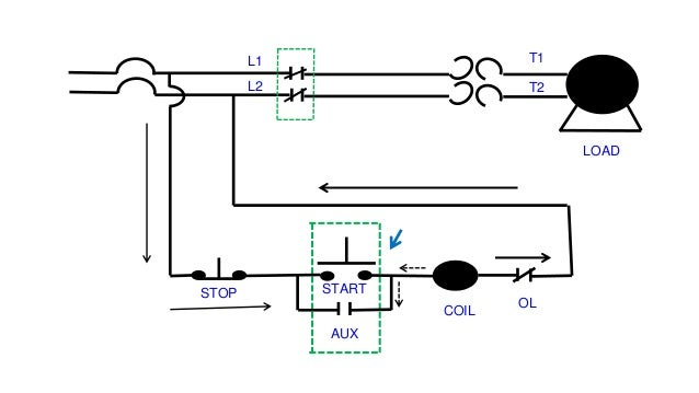 Magnetic Full Voltage Starter